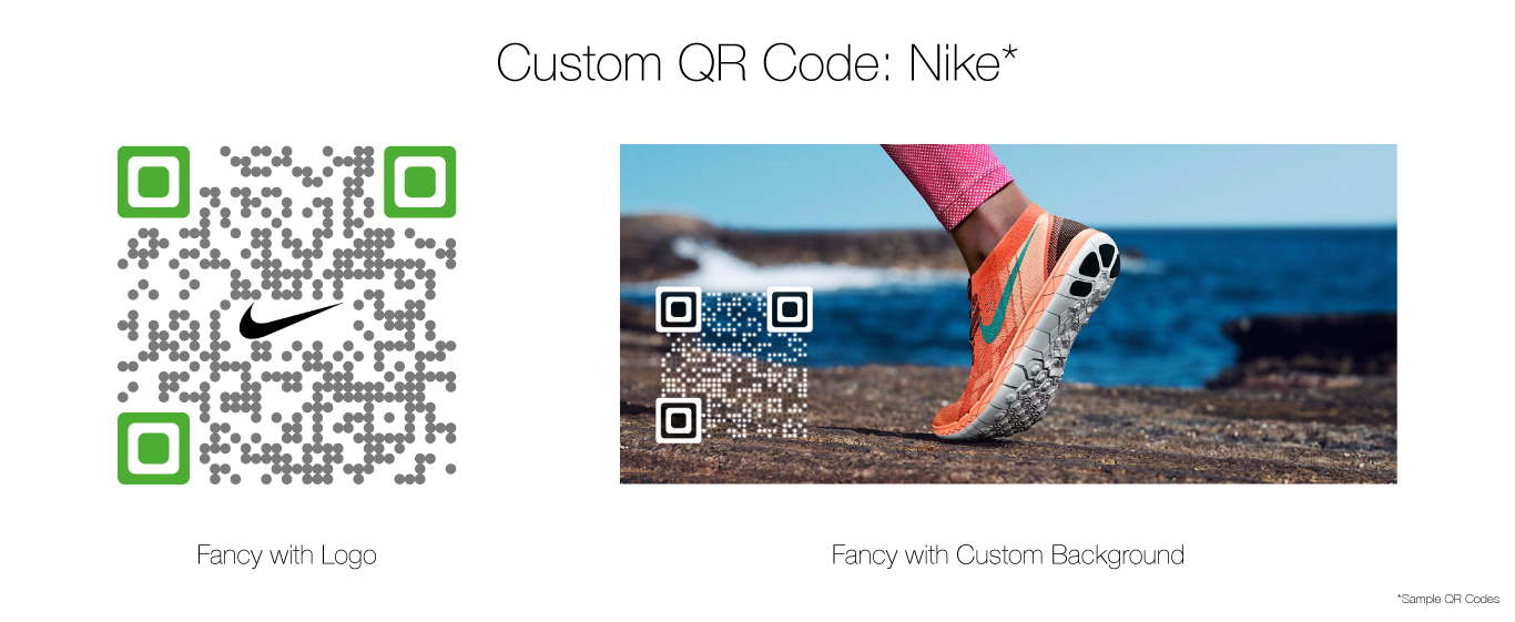 what is a qr code - design