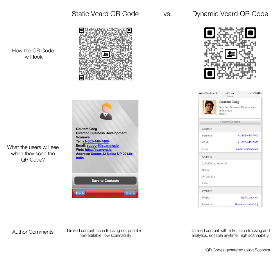 minimum size of qr code on business card