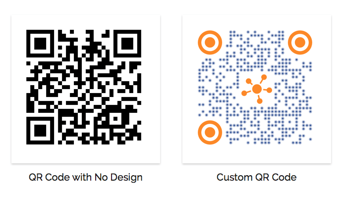 What is a QR Code Generator