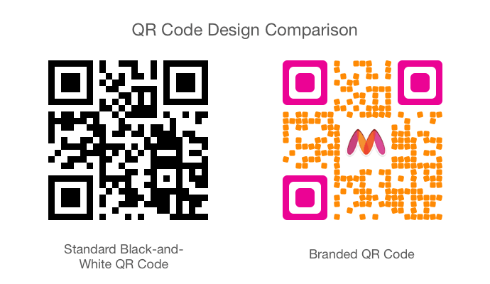 best qr code generator design comparison