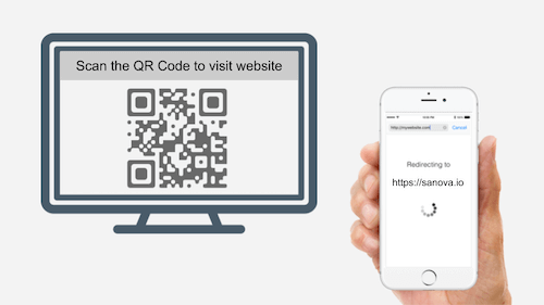 QR Codes on TV: hand scanning QR Code