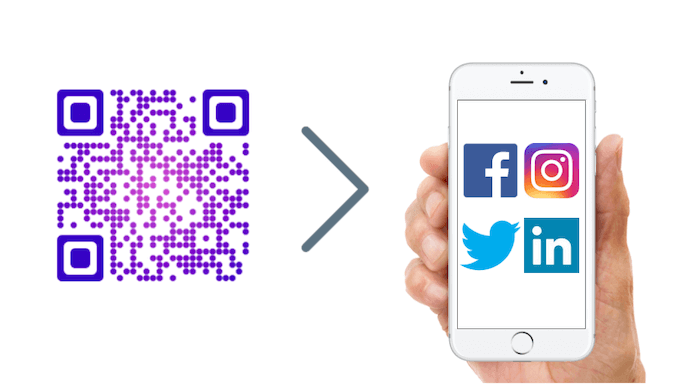 real followers social media: QR Code