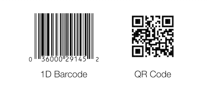 what is a qr code 1D vs 2D