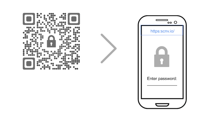 password protected QR Codes: scanning the QR Code