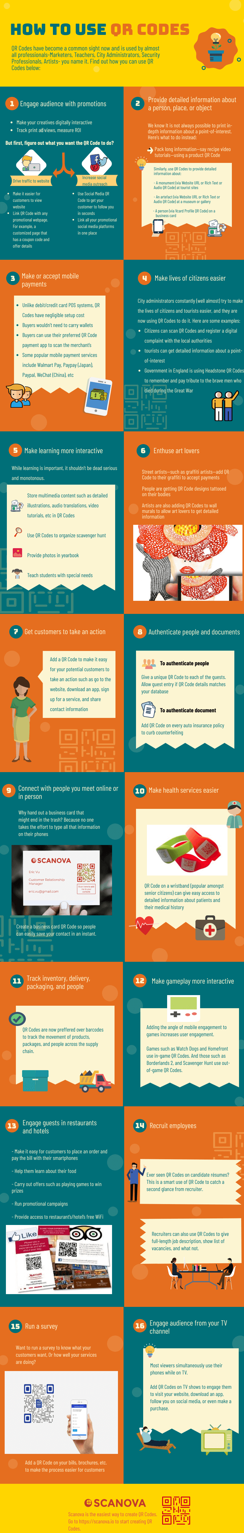 Infographic o how to use QR Codes
